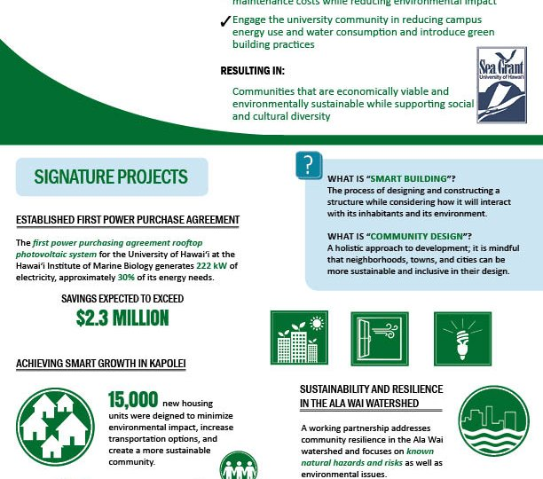 Center for Smart Building and Community Design Infographic