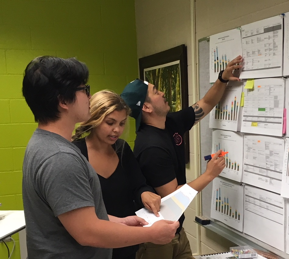 Three architecture students studying graphs of energy performance